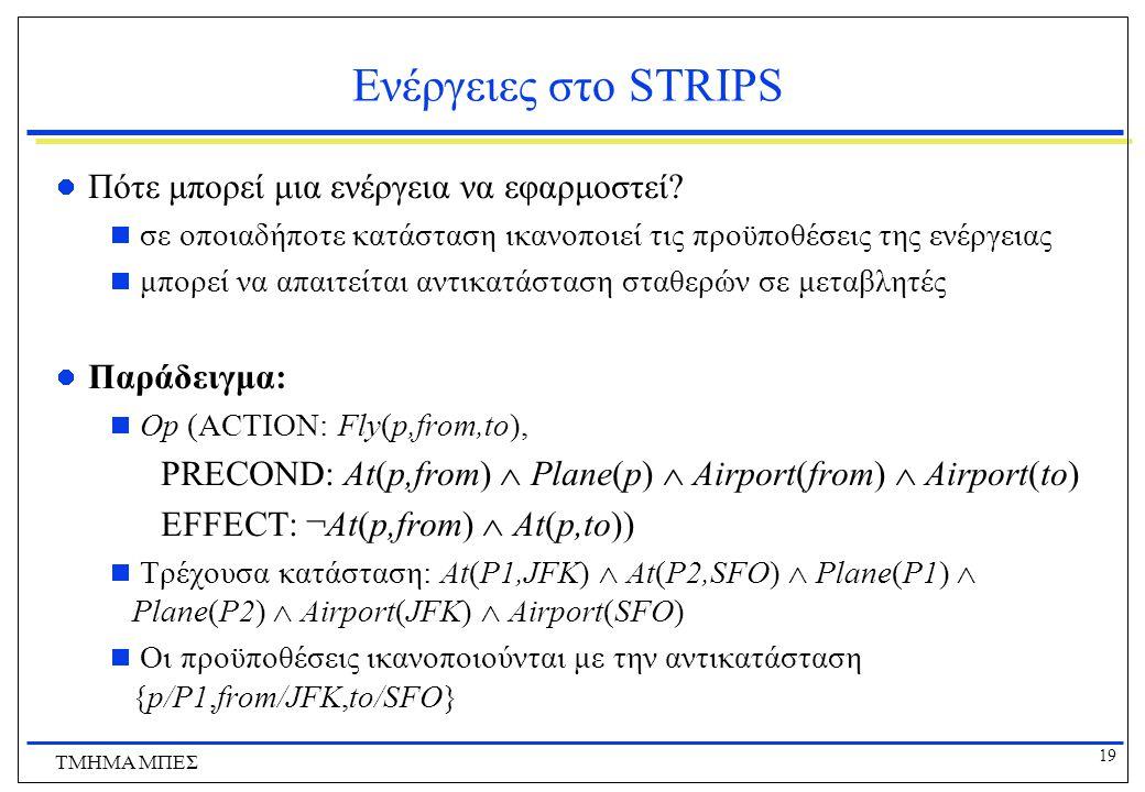 Ενέργειες στο STRIPS Πότε μπορεί μια ενέργεια να εφαρμοστεί