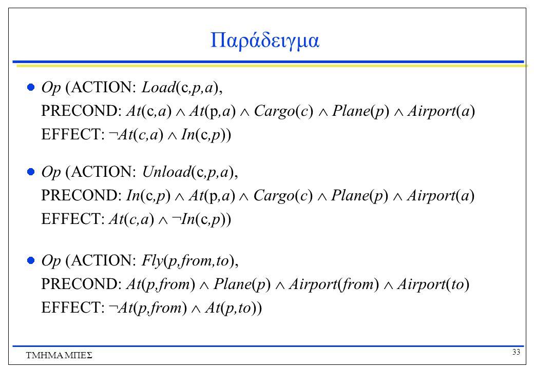 Παράδειγμα Op (ACTION: Load(c,p,a),
