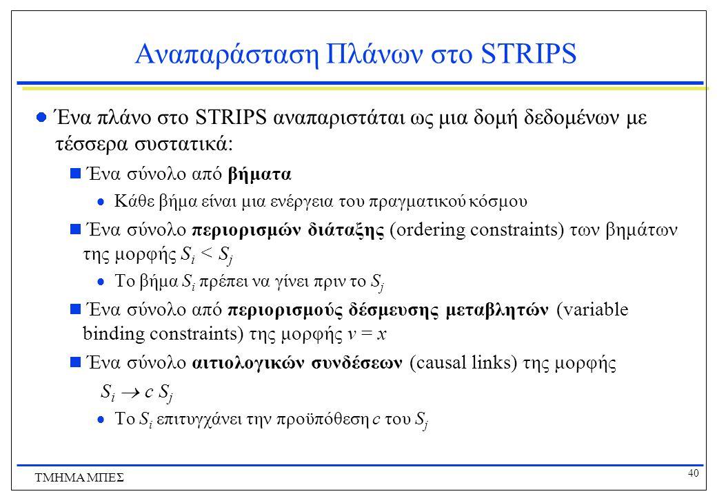 Αναπαράσταση Πλάνων στο STRIPS