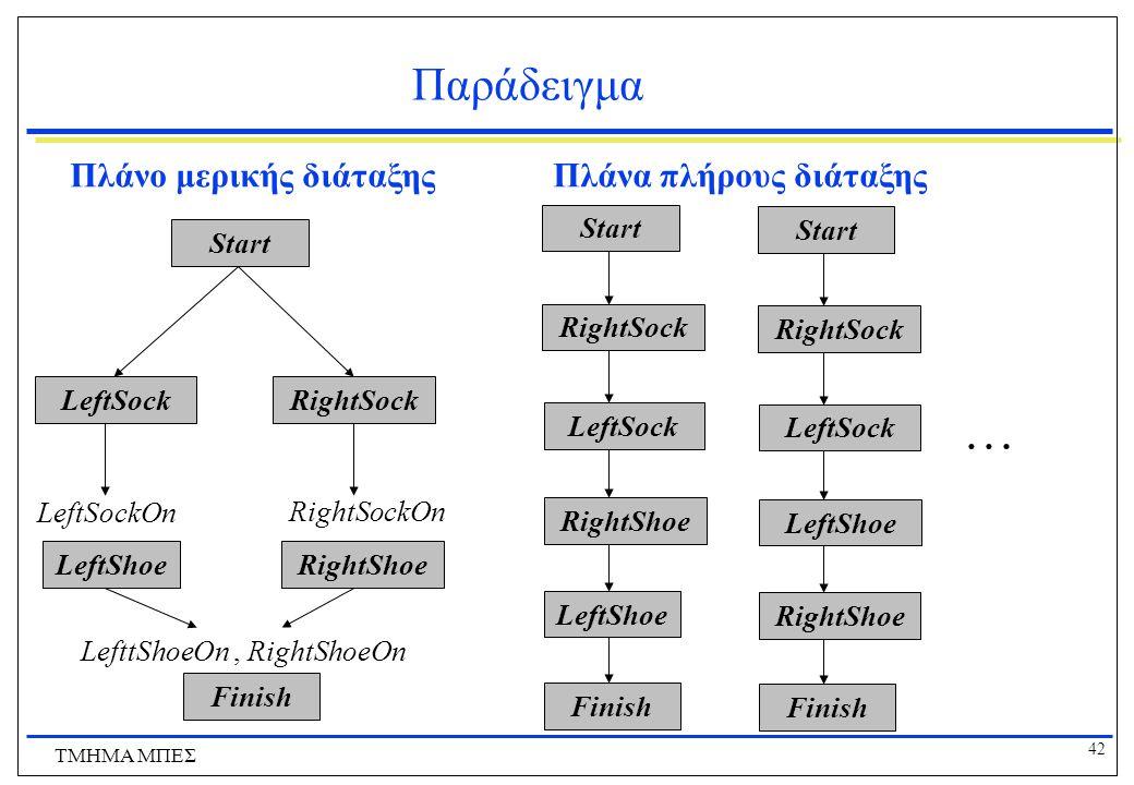 … Παράδειγμα Πλάνο μερικής διάταξης Πλάνα πλήρους διάταξης Start Start