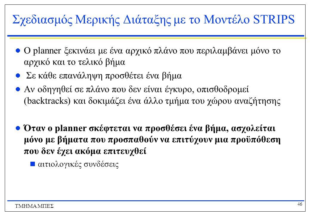 Σχεδιασμός Μερικής Διάταξης με το Μοντέλο STRIPS