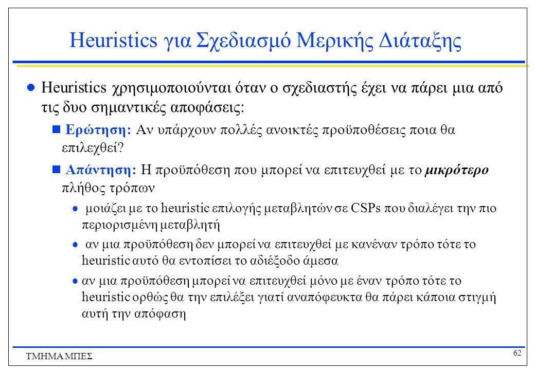 Heuristics για Σχεδιασμό Μερικής Διάταξης