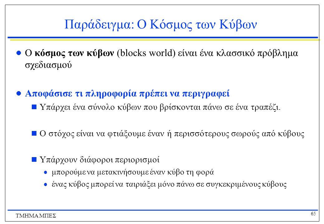 Παράδειγμα: Ο Κόσμος των Κύβων