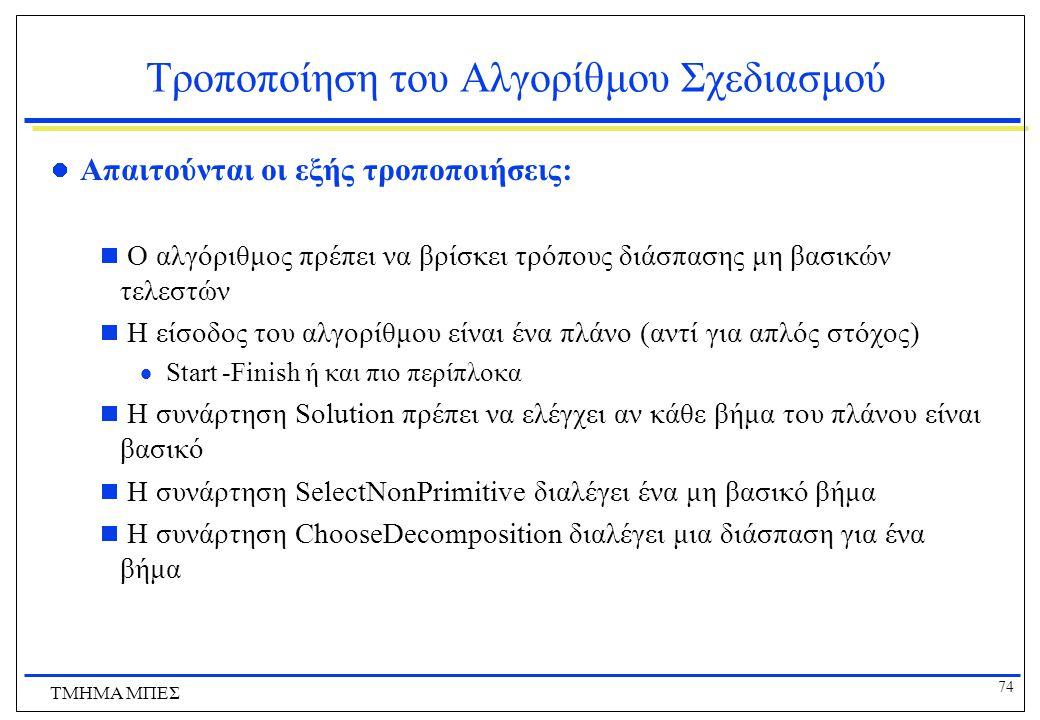 Τροποποίηση του Αλγορίθμου Σχεδιασμού