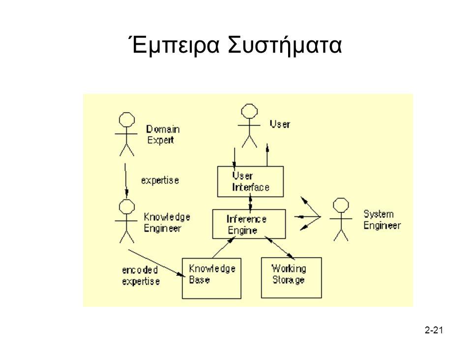 Έμπειρα Συστήματα