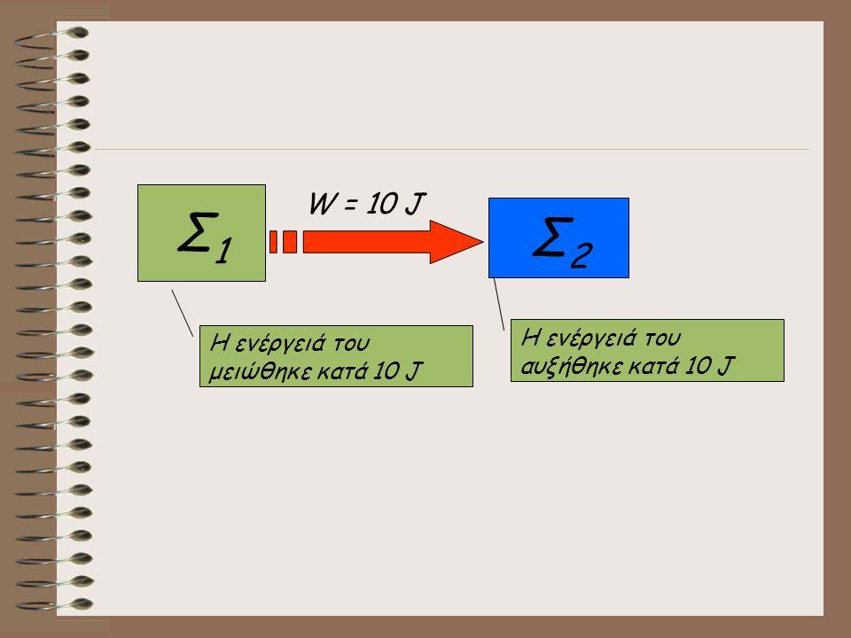 Σ1 Σ2 W = 10 J Η ενέργειά του αυξήθηκε κατά 10 J