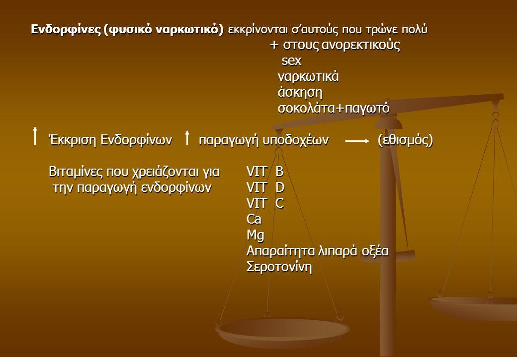 Έκκριση Ενδορφίνων παραγωγή υποδοχέων (εθισμός)