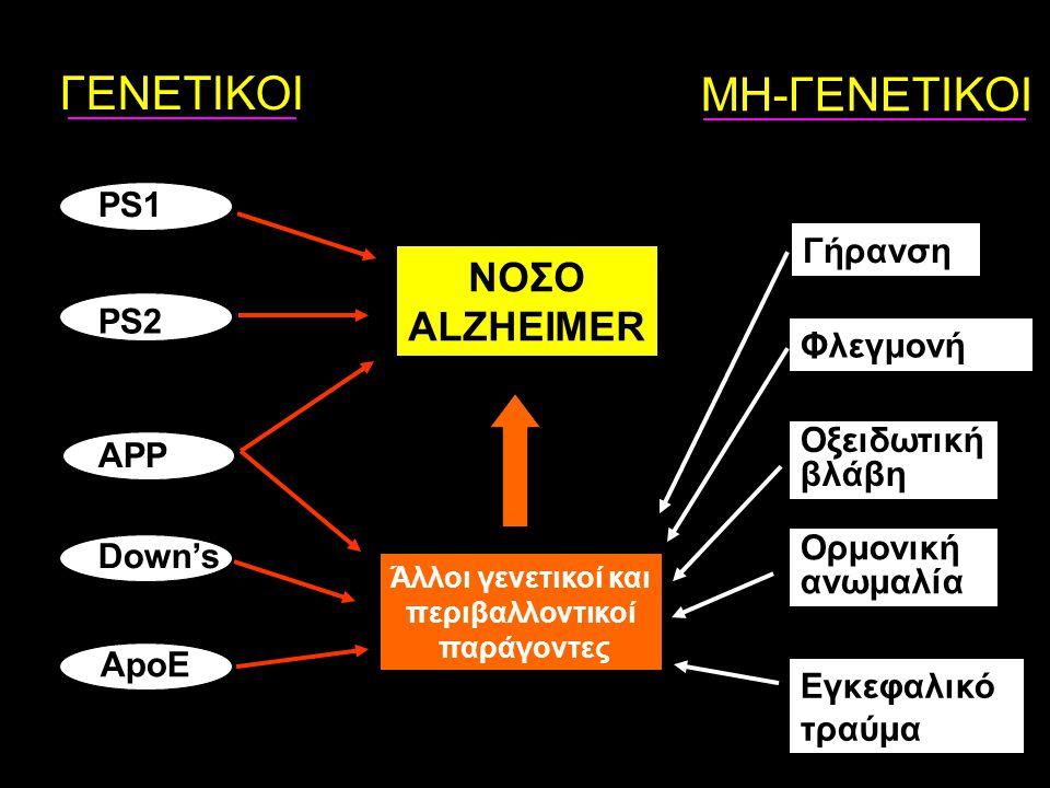 ΓΕΝΕΤΙΚΟΙ ΜΗ-ΓΕΝΕΤΙΚΟΙ ΝΟΣΟ ALZHEIMER PS1 Γήρανση PS2 Φλεγμονή APP