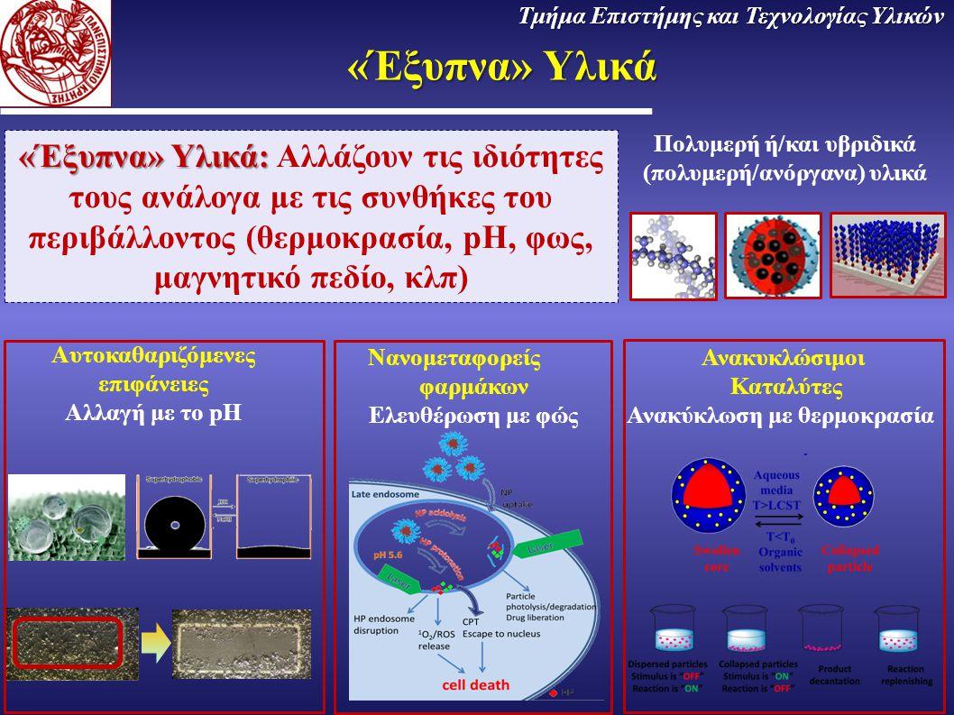 Τμήμα Επιστήμης και Τεχνολογίας Υλικών