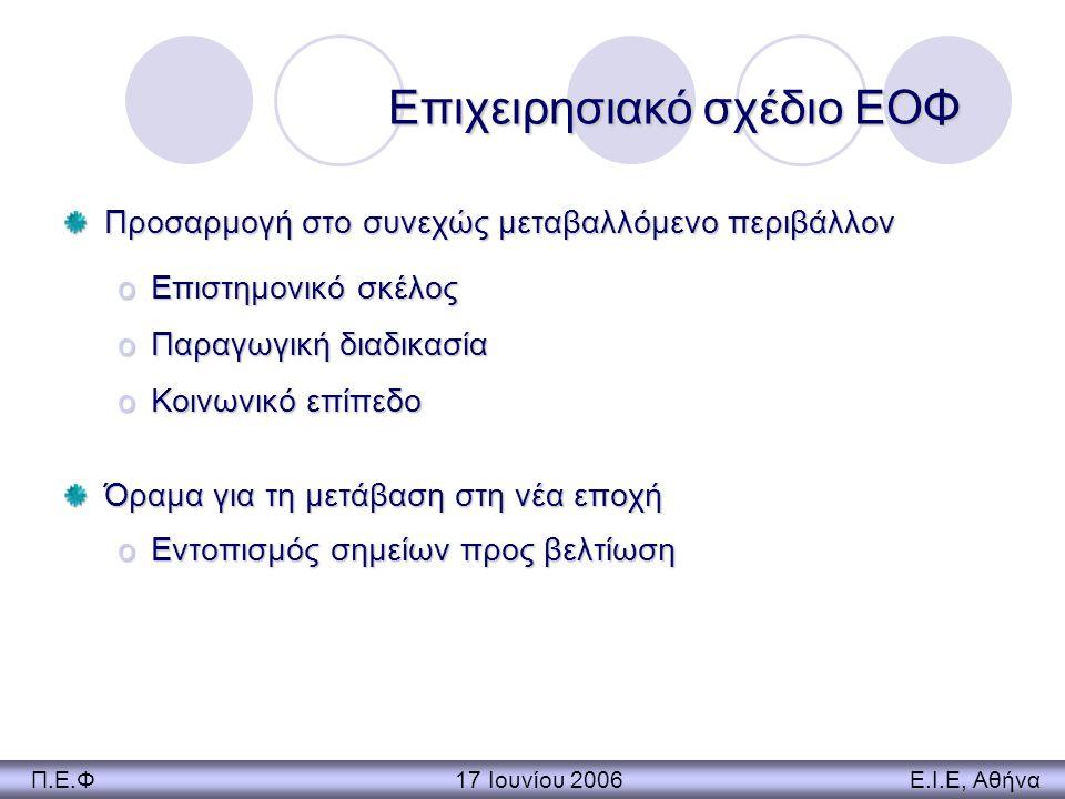 Επιχειρησιακό σχέδιο ΕΟΦ