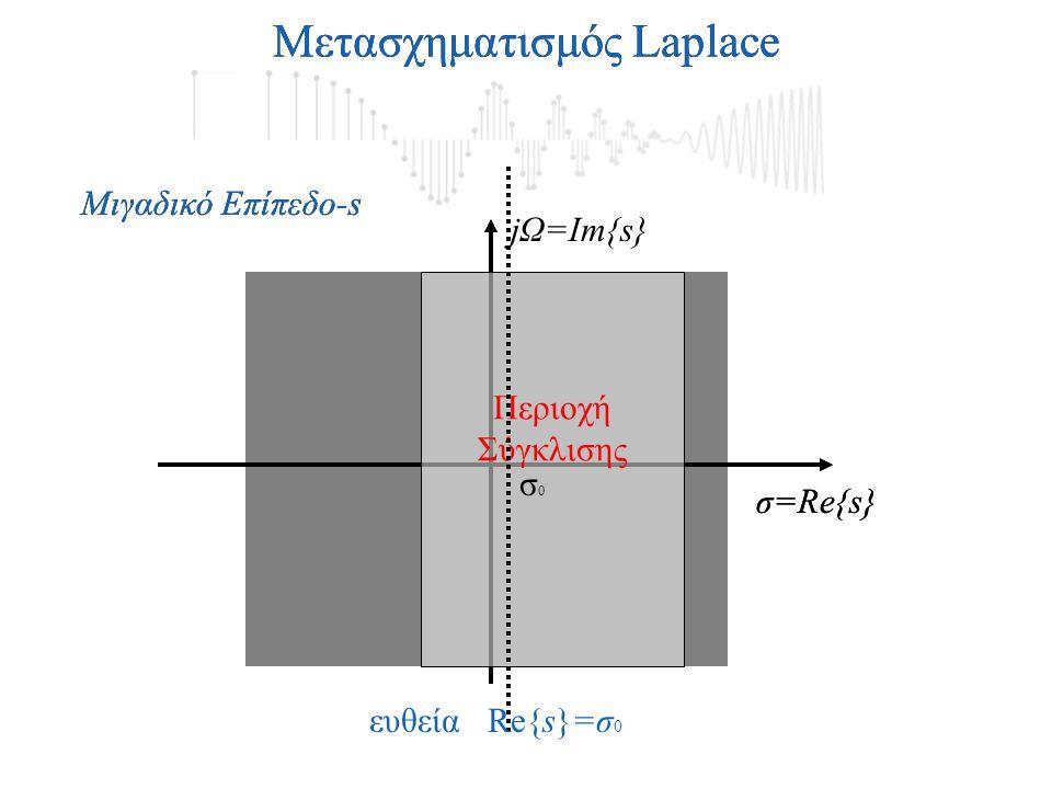 Μετασχηματισμός Laplace Μετασχηματισμός Laplace
