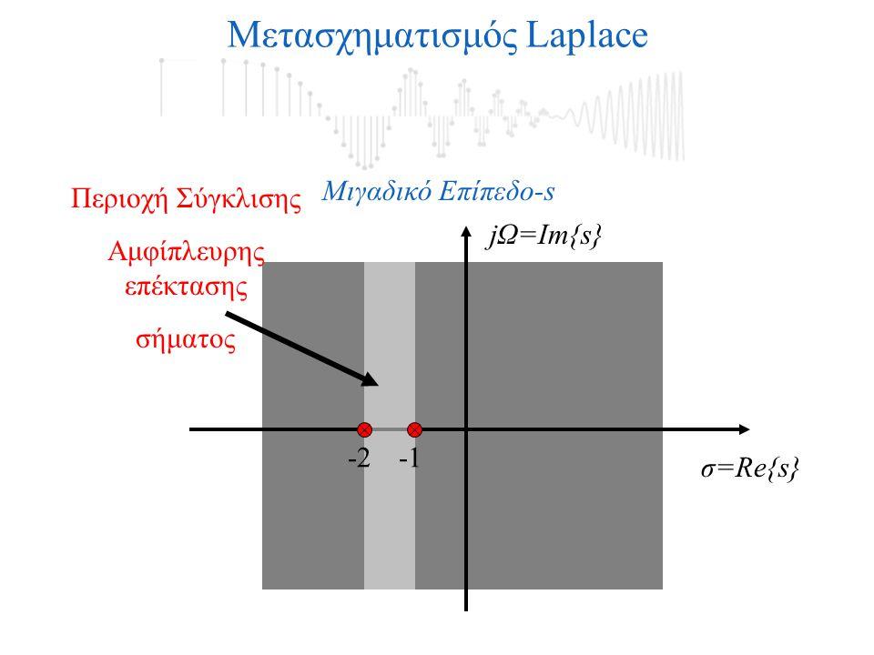Μετασχηματισμός Laplace