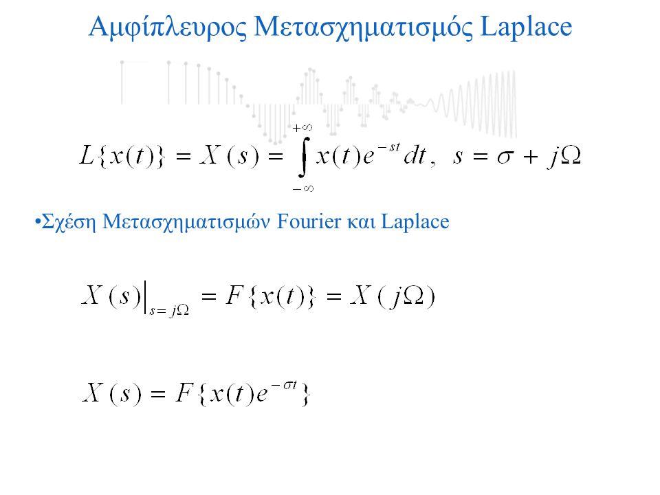 Αμφίπλευρος Μετασχηματισμός Laplace