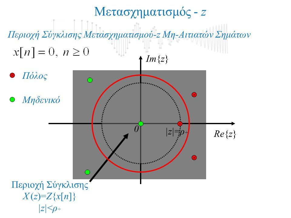 Μετασχηματισμός - z Περιοχή Σύγκλισης Μετασχηματισμού-z Μη-Αιτιατών Σημάτων. Im{z} Πόλος. Μηδενικό.