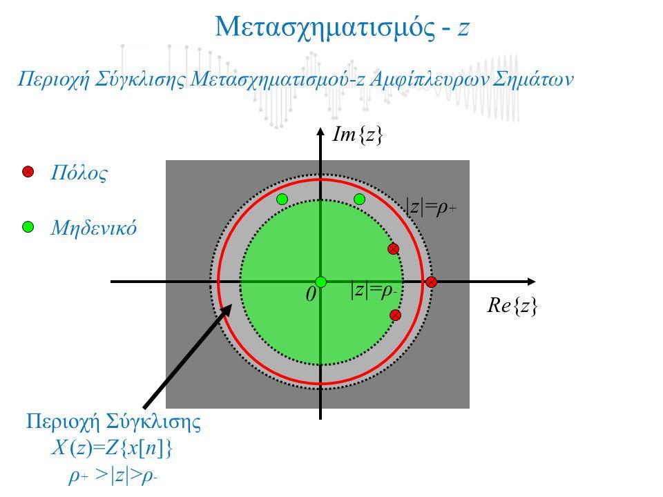 Μετασχηματισμός - z Περιοχή Σύγκλισης Μετασχηματισμού-z Αμφίπλευρων Σημάτων. Im{z} Πόλος. Μηδενικό.