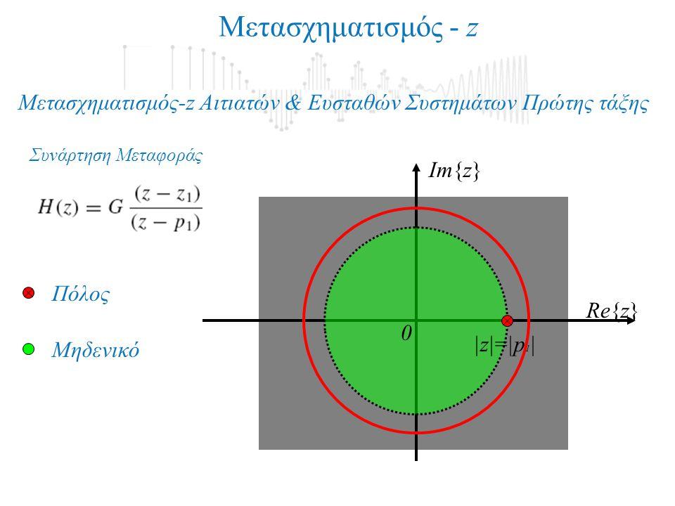 Μετασχηματισμός - z Μετασχηματισμός-z Αιτιατών & Ευσταθών Συστημάτων Πρώτης τάξης. Συνάρτηση Μεταφοράς.