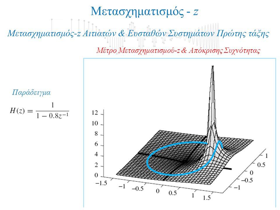 Μετασχηματισμός - z Μετασχηματισμός-z Αιτιατών & Ευσταθών Συστημάτων Πρώτης τάξης. Μέτρο Μετασχηματισμού-z & Απόκρισης Συχνότητας.