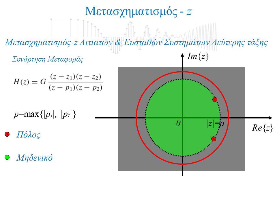 Μετασχηματισμός - z Μετασχηματισμός-z Αιτιατών & Ευσταθών Συστημάτων Δεύτερης τάξης. Im{z} Συνάρτηση Μεταφοράς.