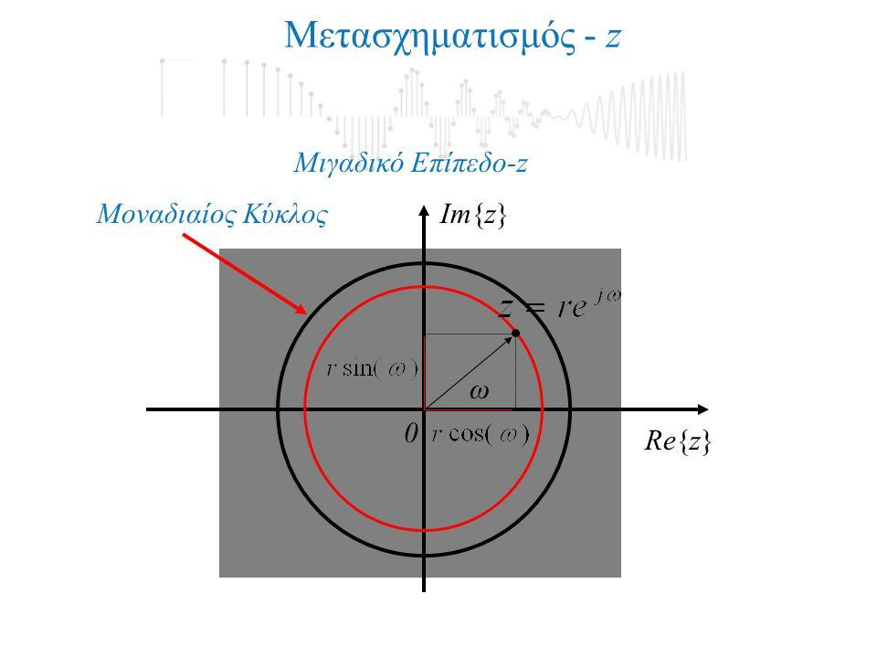 Μετασχηματισμός - z Μιγαδικό Επίπεδο-z Μοναδιαίος Κύκλος Im{z} ω Re{z}