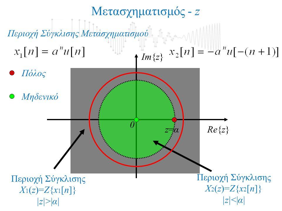 Μετασχηματισμός - z Περιοχή Σύγκλισης Μετασχηματισμού Im{z} Πόλος