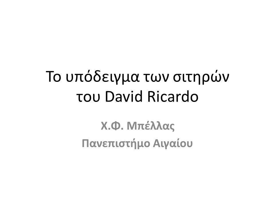 Το υπόδειγμα των σιτηρών του David Ricardo