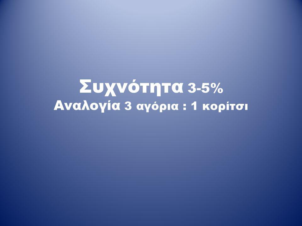 Συχνότητα 3-5% Αναλογία 3 αγόρια : 1 κορίτσι