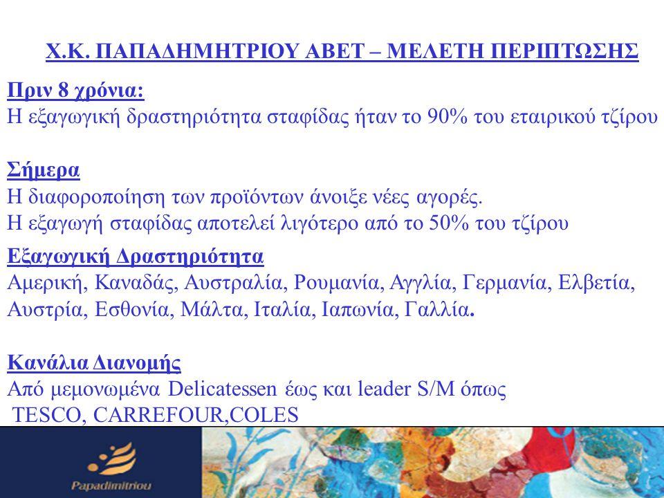 Χ.Κ. ΠΑΠΑΔΗΜΗΤΡΙΟΥ ΑΒΕΤ – ΜΕΛΕΤΗ ΠΕΡΙΠΤΩΣΗΣ