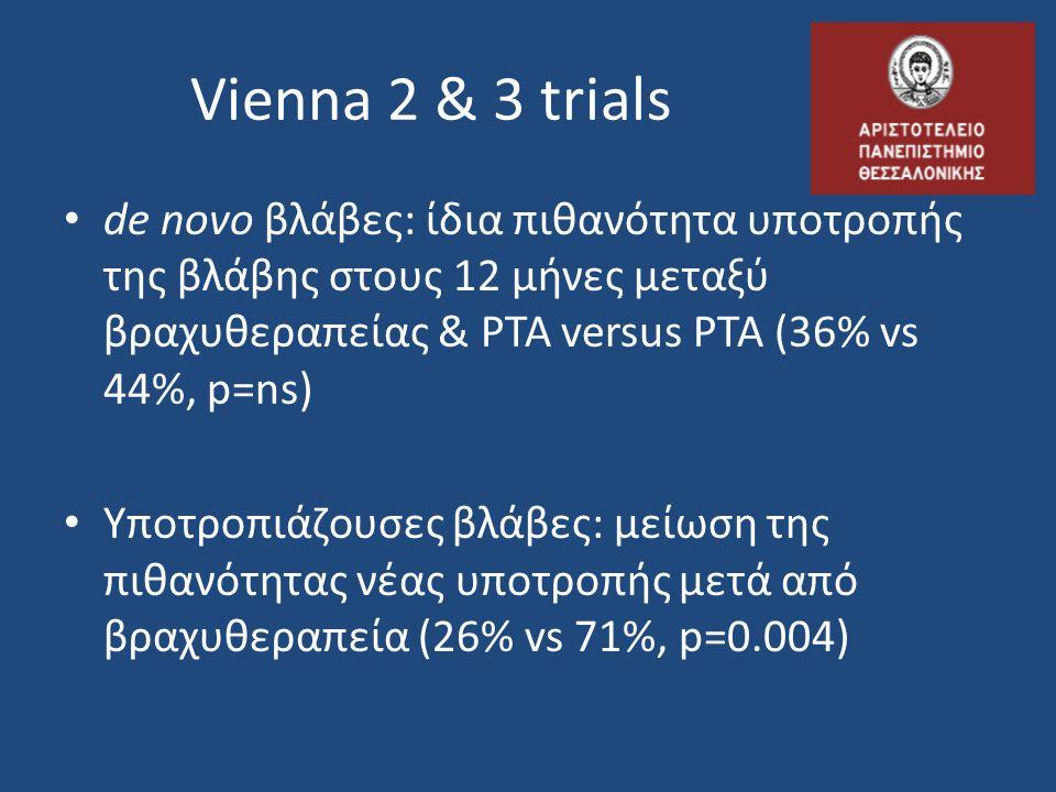 Vienna 2 & 3 trials de novo βλάβες: ίδια πιθανότητα υποτροπής της βλάβης στους 12 μήνες μεταξύ βραχυθεραπείας & PTA versus PTA (36% vs 44%, p=ns)