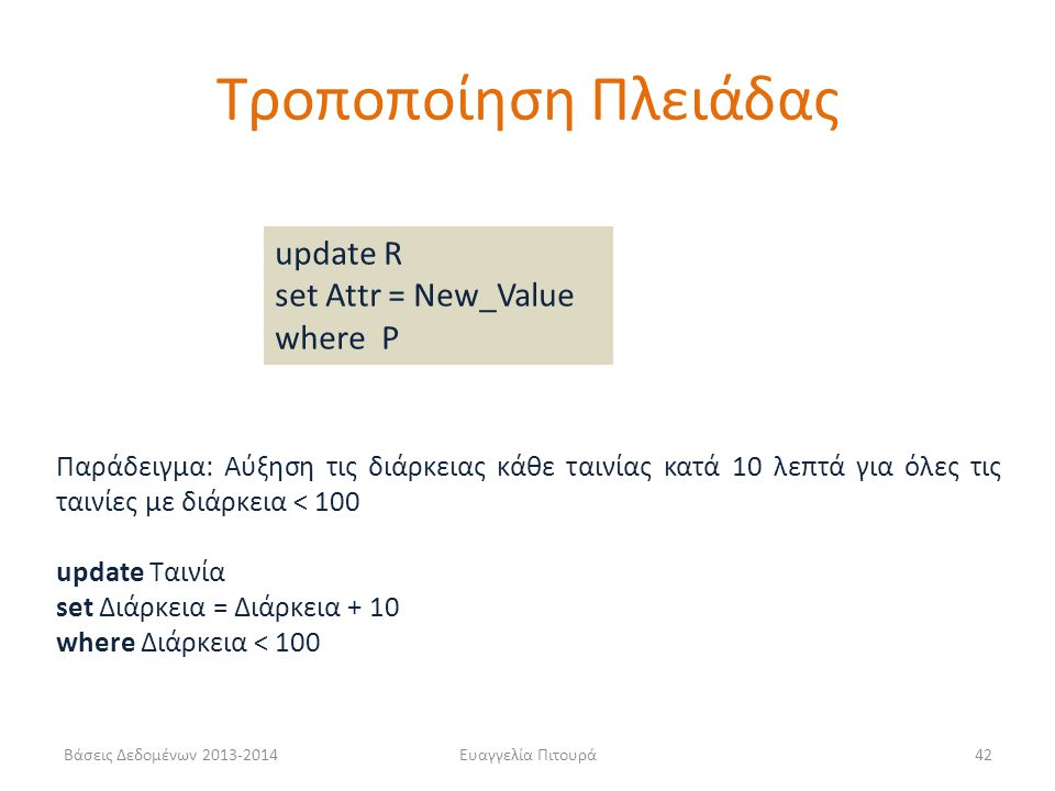 Τροποποίηση Πλειάδας update R set Attr = New_Value where P