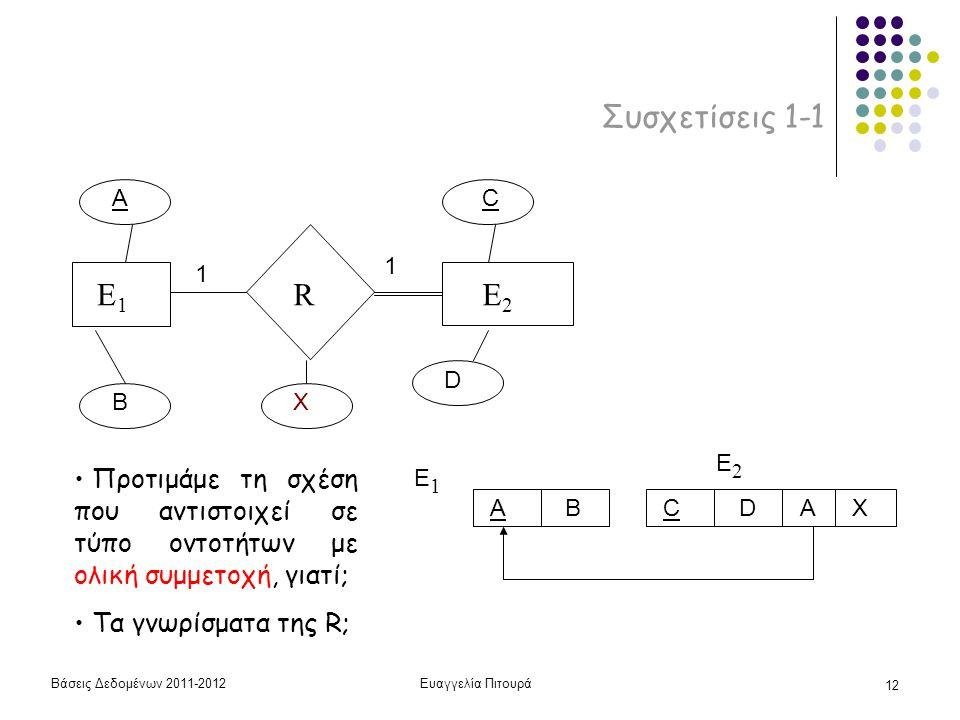 Συσχετίσεις 1-1 A. C. 1. 1. E1. R. E2. D. B. X. E2. Προτιμάμε τη σχέση που αντιστοιχεί σε τύπο οντοτήτων με ολική συμμετοχή, γιατί;
