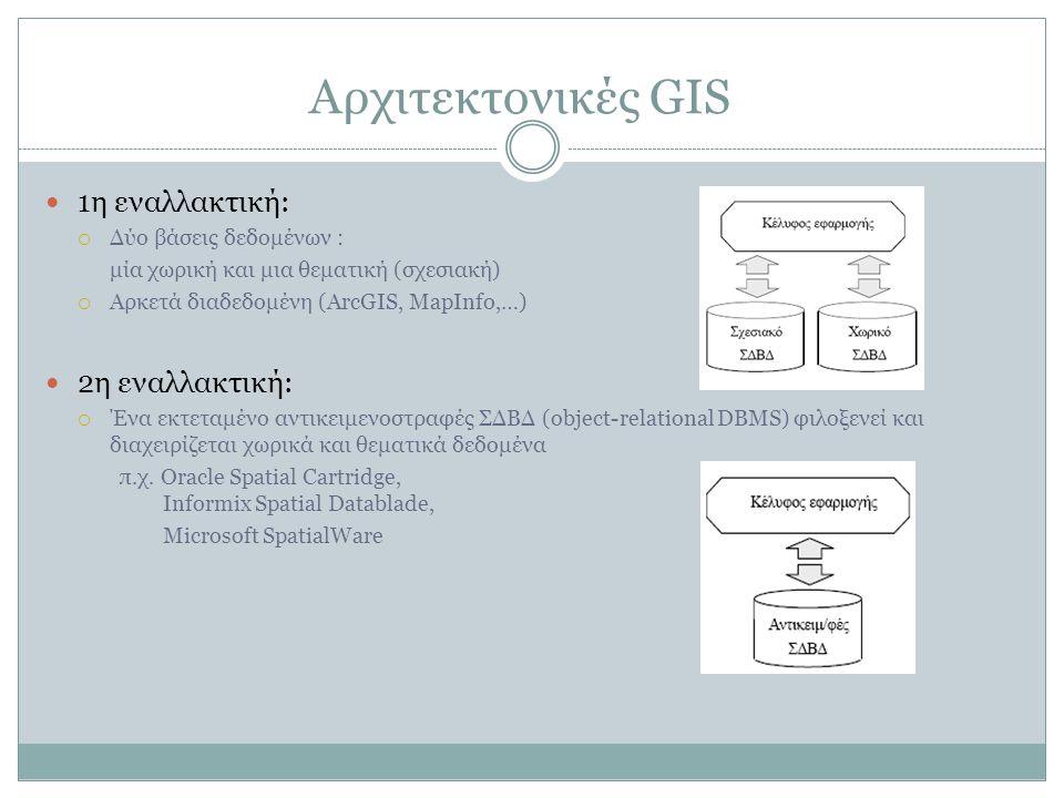 Αρχιτεκτονικές GIS 1η εναλλακτική: 2η εναλλακτική: