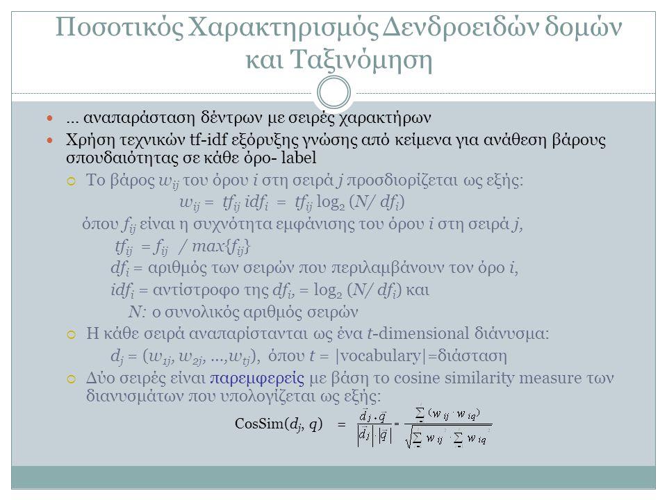 Ποσοτικός Χαρακτηρισμός Δενδροειδών δομών και Ταξινόμηση