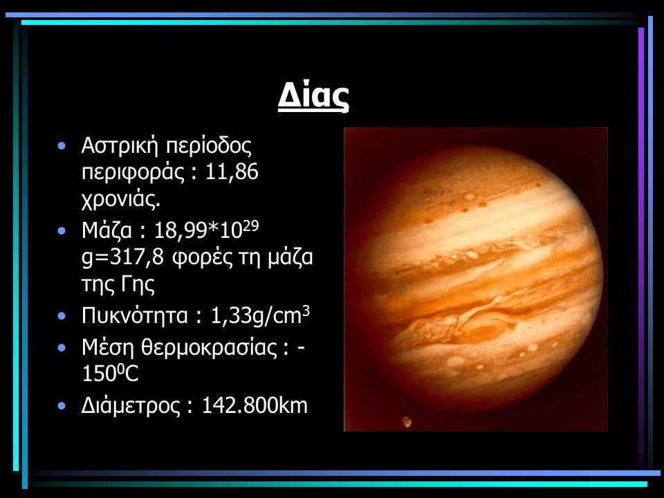 Δίας Αστρική περίοδος περιφοράς : 11,86 χρονιάς.