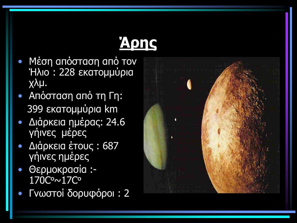 Άρης Μέση απόσταση από τον Ήλιο : 228 εκατομμύρια χλμ.