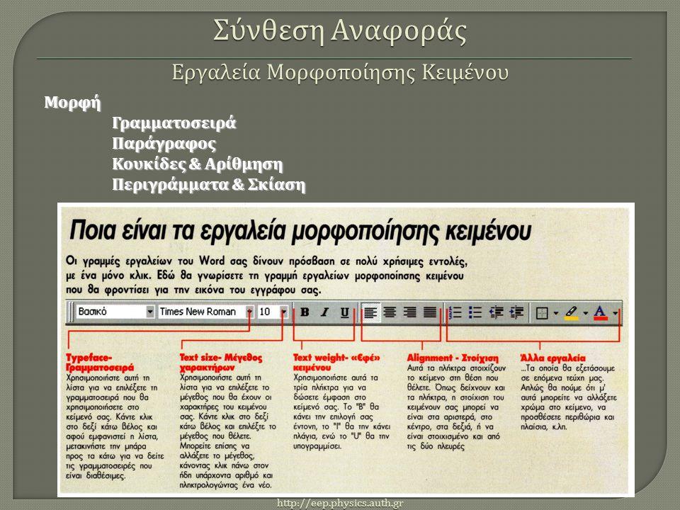 Εργαλεία Μορφοποίησης Κειμένου