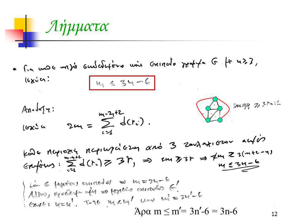 Λήμματα Άρα m ≤ m'= 3n'-6 = 3n-6