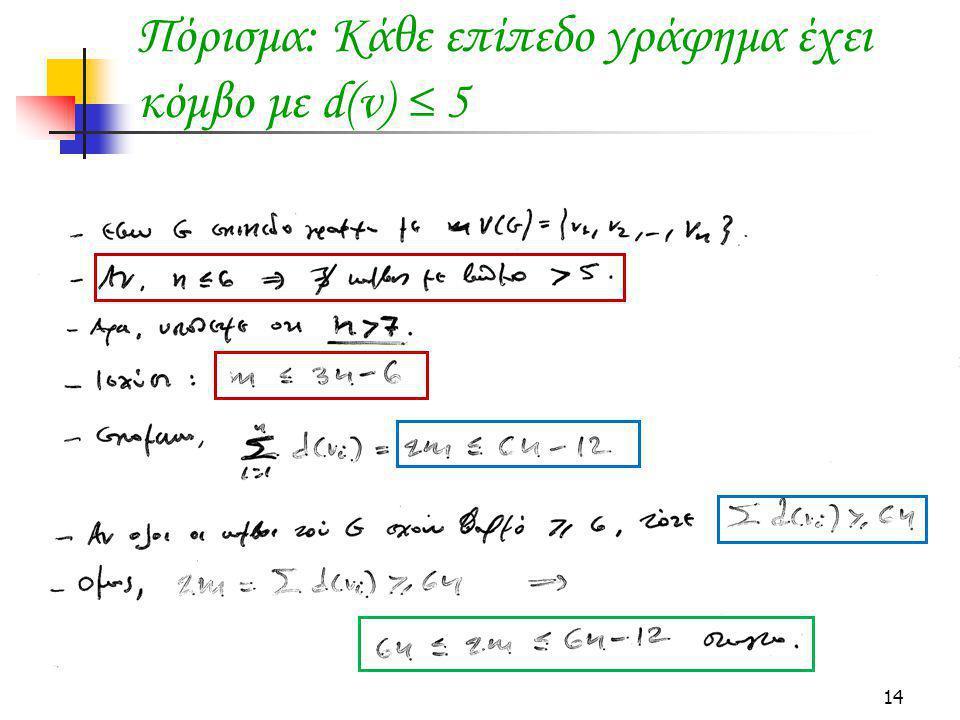 Πόρισμα: Κάθε επίπεδο γράφημα έχει κόμβο με d(v) ≤ 5