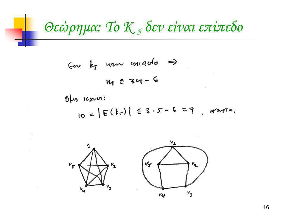 Θεώρημα: Το Κ 5 δεν είναι επίπεδο