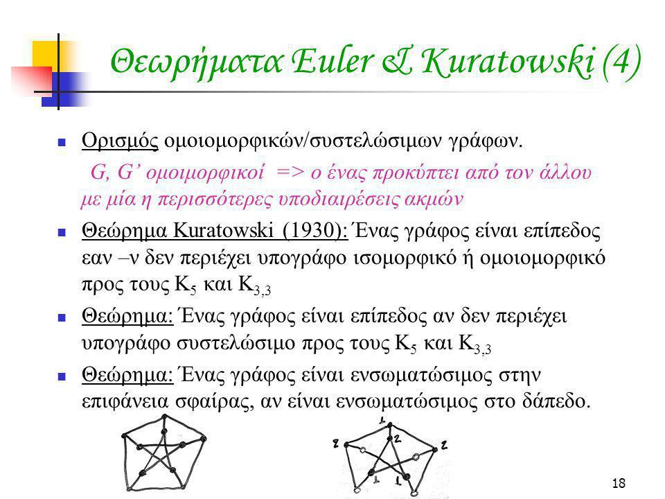 Θεωρήματα Euler & Kuratowski (4)