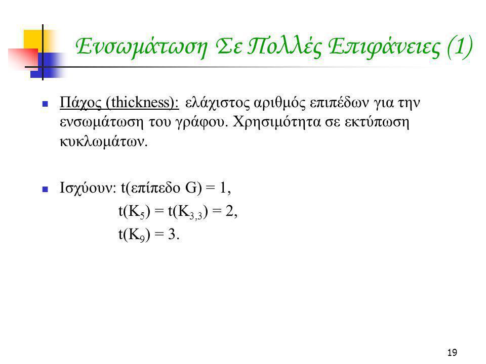Ενσωμάτωση Σε Πολλές Επιφάνειες (1)