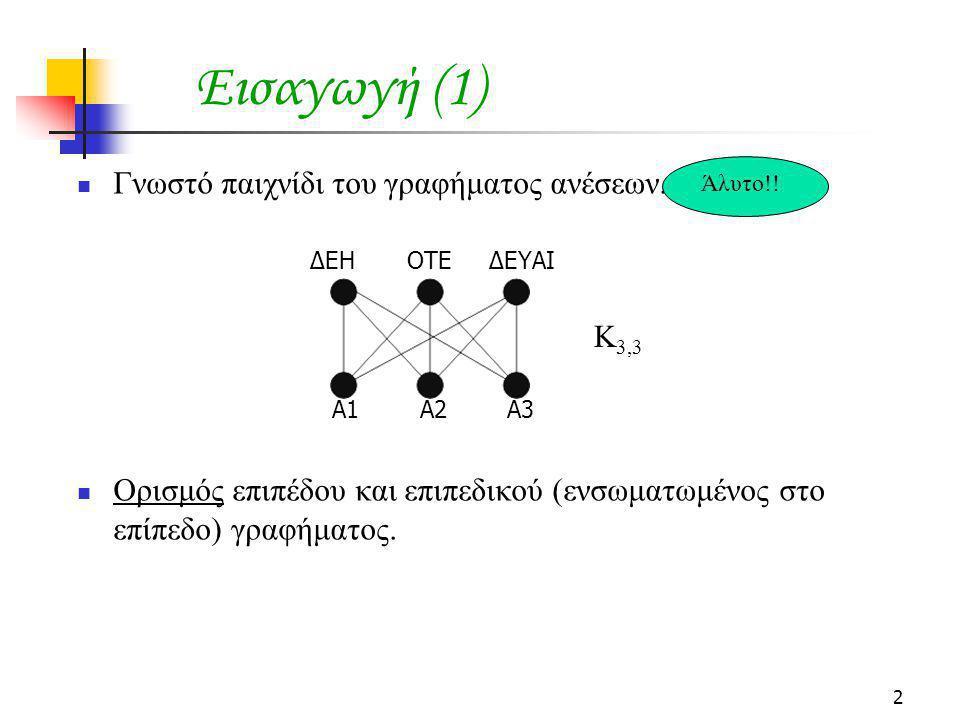 Εισαγωγή (1) Γνωστό παιχνίδι του γραφήματος ανέσεων. Άλυτο.