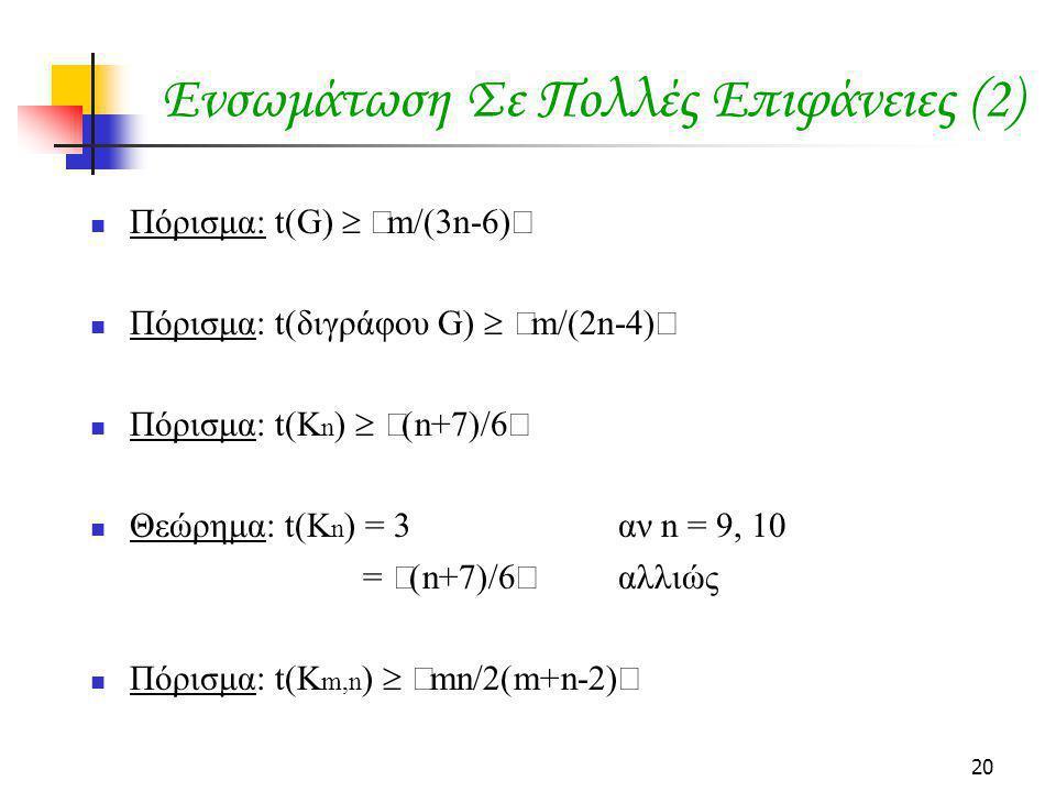 Ενσωμάτωση Σε Πολλές Επιφάνειες (2)