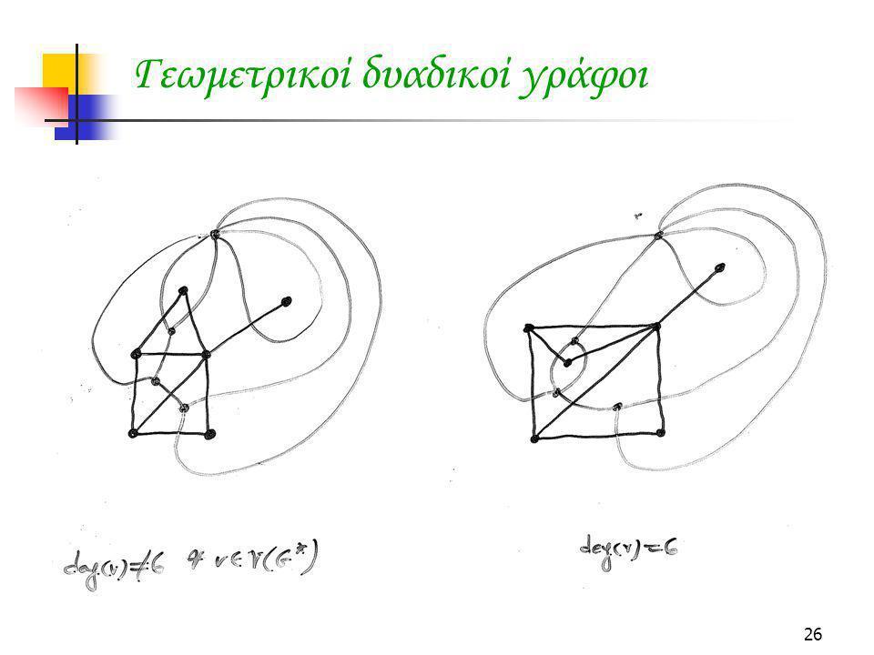 Γεωμετρικοί δυαδικοί γράφοι