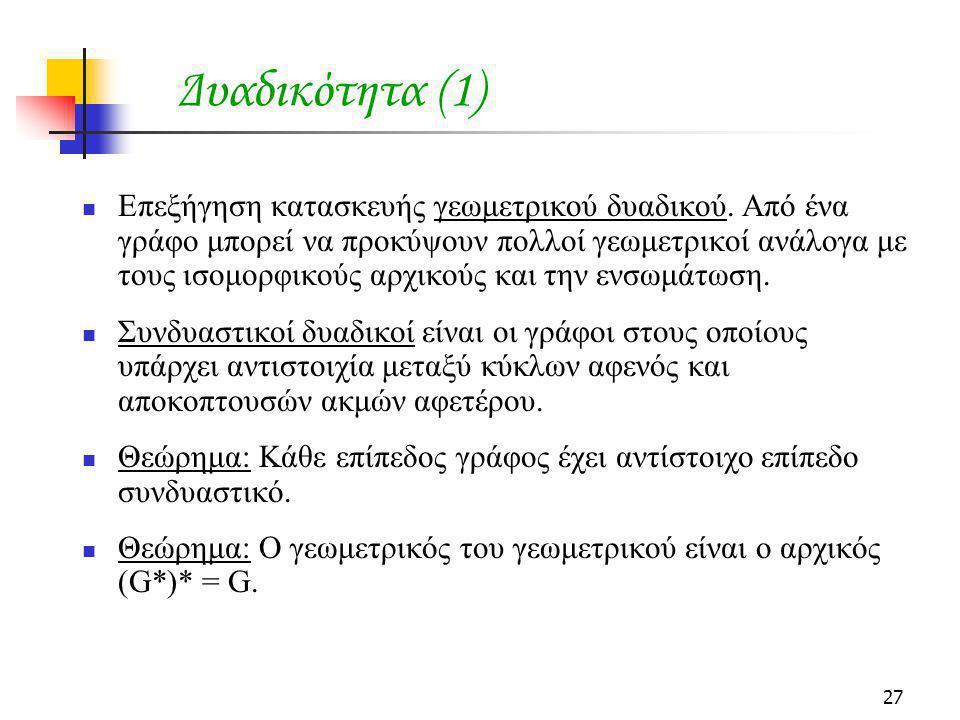 Δυαδικότητα (1)