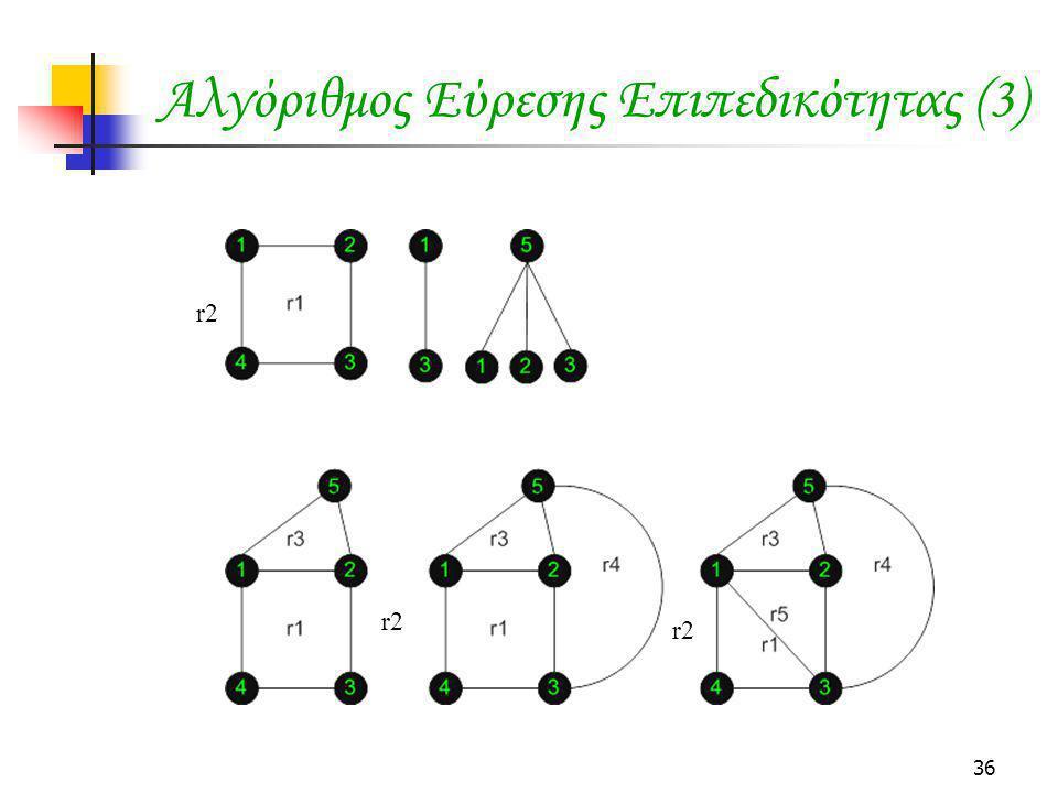Αλγόριθμος Εύρεσης Επιπεδικότητας (3)
