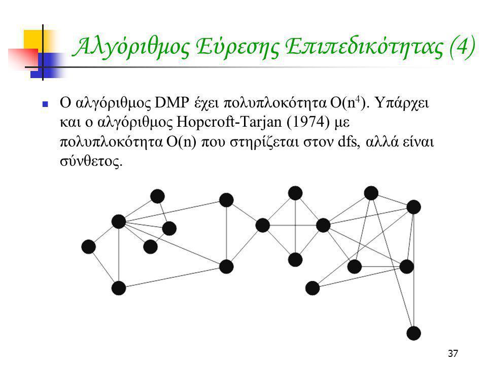 Αλγόριθμος Εύρεσης Επιπεδικότητας (4)