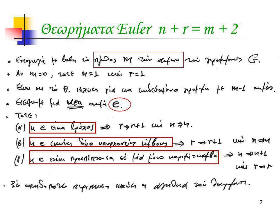 Θεωρήματα Euler n + r = m + 2