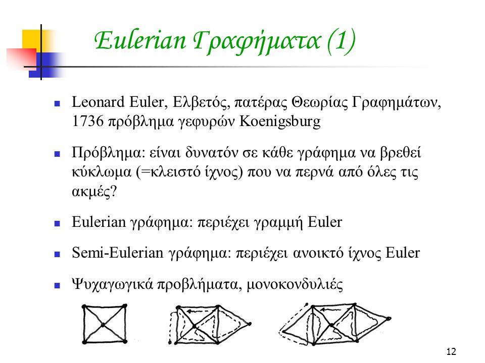 Eulerian Γραφήματα (1) Leonard Euler, Ελβετός, πατέρας Θεωρίας Γραφημάτων, 1736 πρόβλημα γεφυρών Koenigsburg.