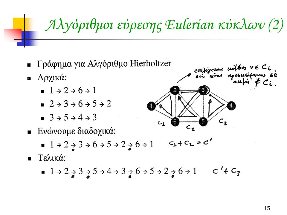 Αλγόριθμοι εύρεσης Eulerian κύκλων (2)