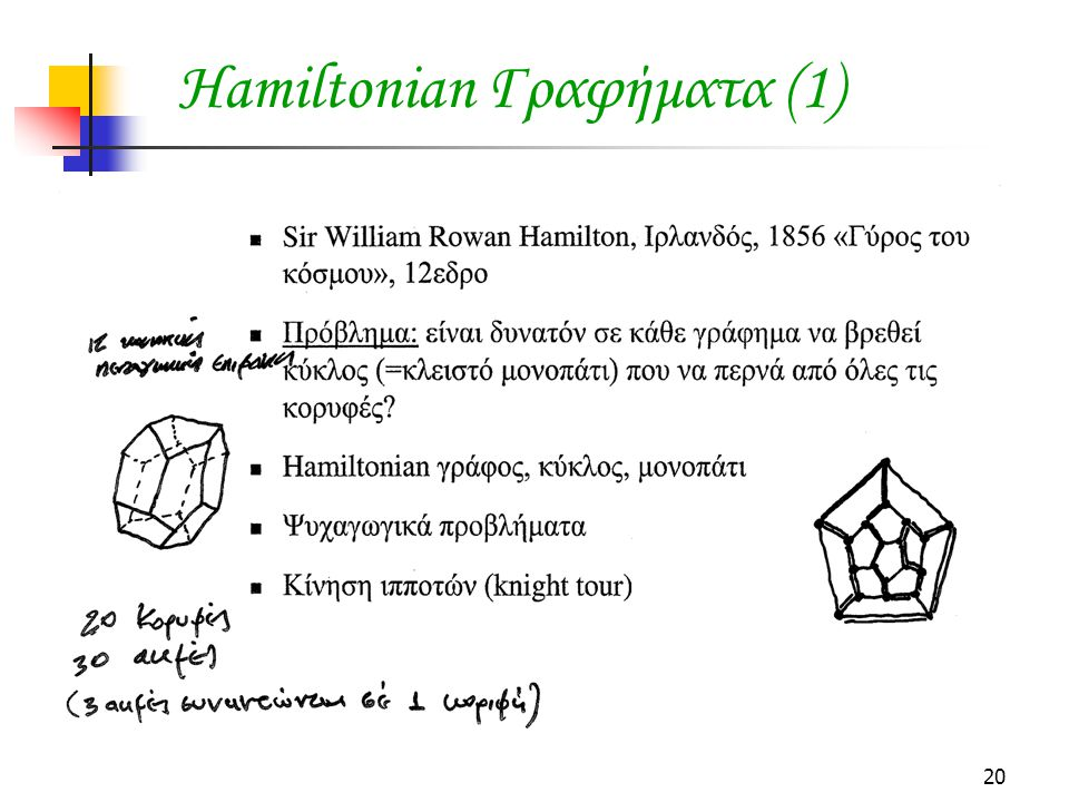 Hamiltonian Γραφήματα (1)